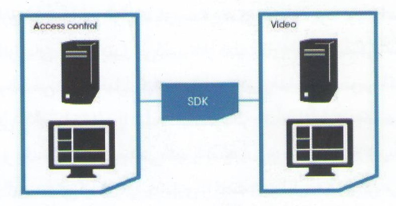 2016 3 8 Image0006 - سیستمهای نظارت تصویری